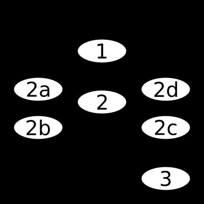 sirsalis-9-alpha.png